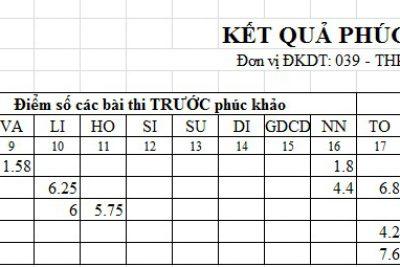 Kết quả phúc khảo  thi THPT QG 2018 của thí sinh Trường THPT Trần Nhân Tông